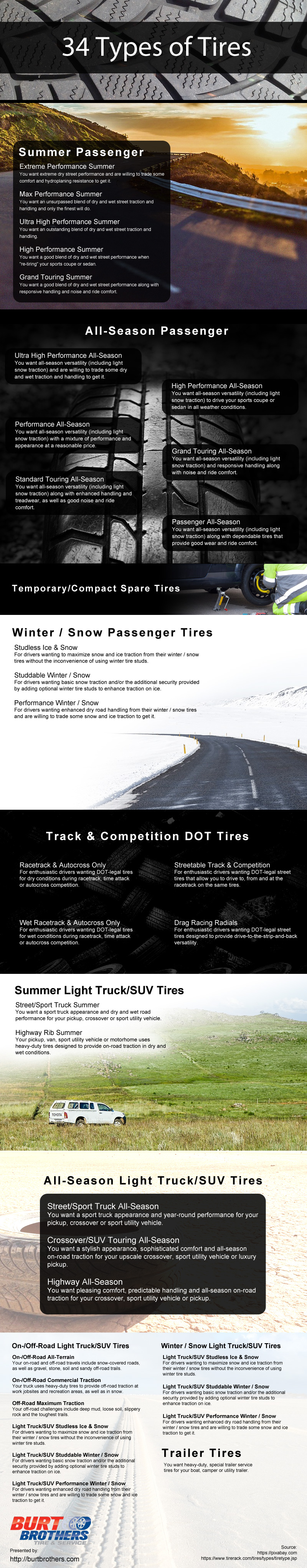 Different Types of Tire [infographic]