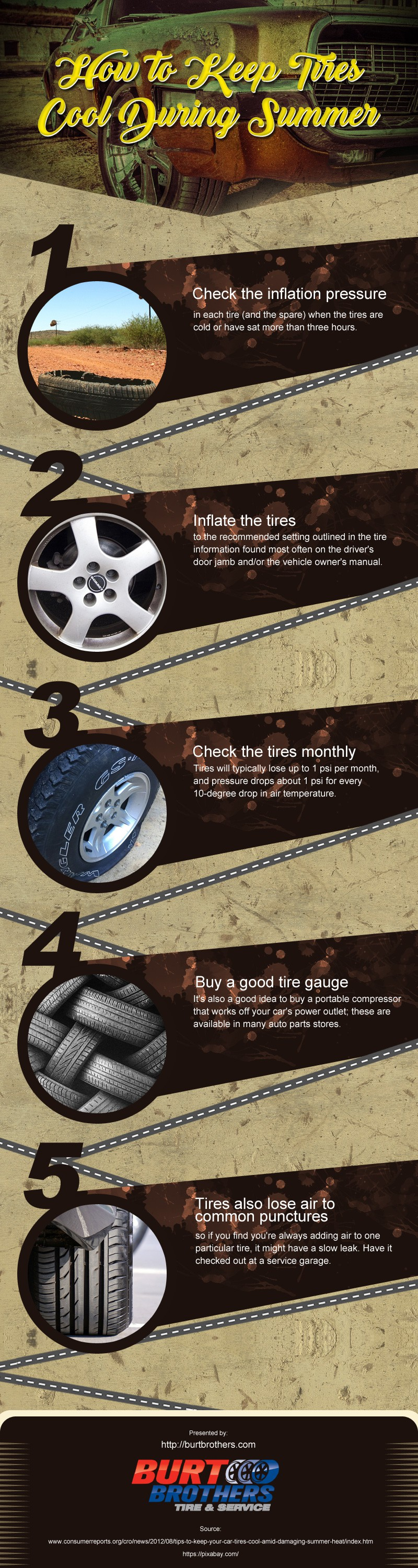 How to Keep Tires Cool During Summer