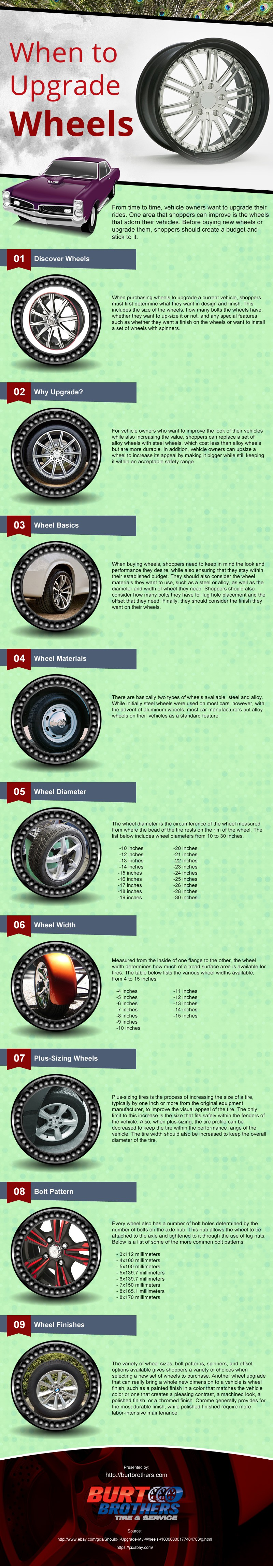 When to upgrade Wheels