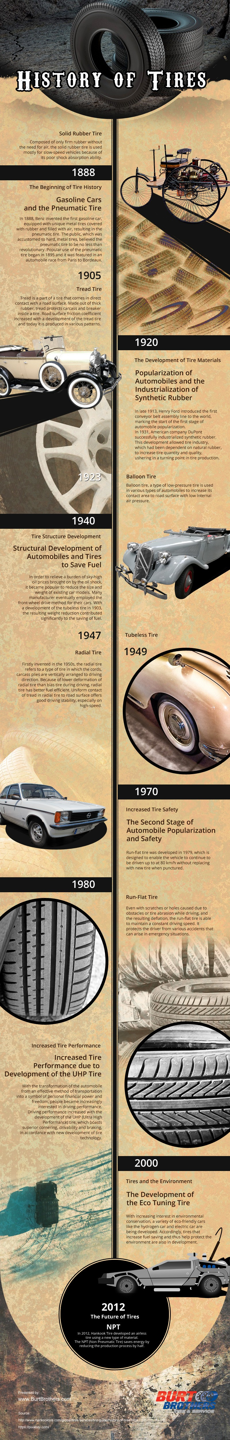 History of Tires [infographic]
