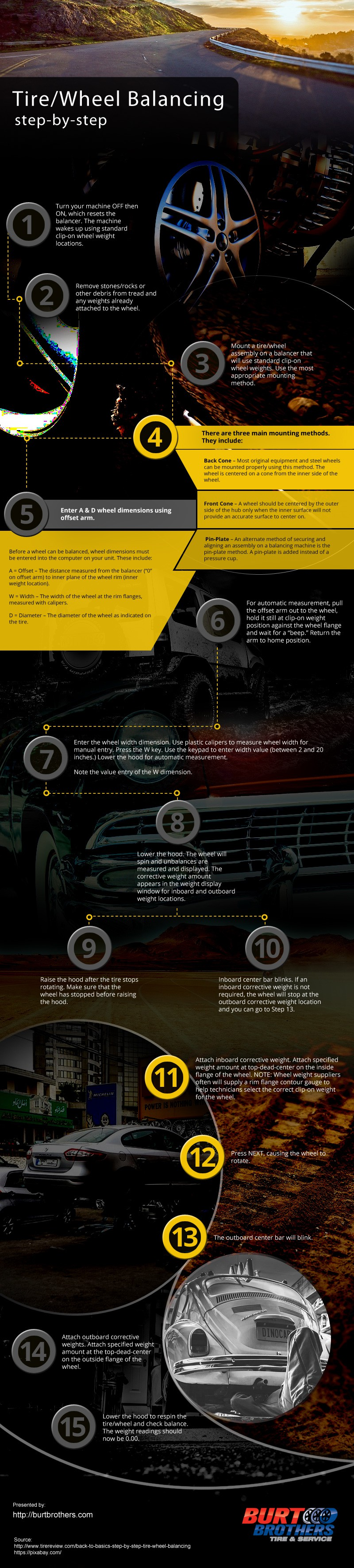 Tire/Wheel Balancing step-by-step [infographic]