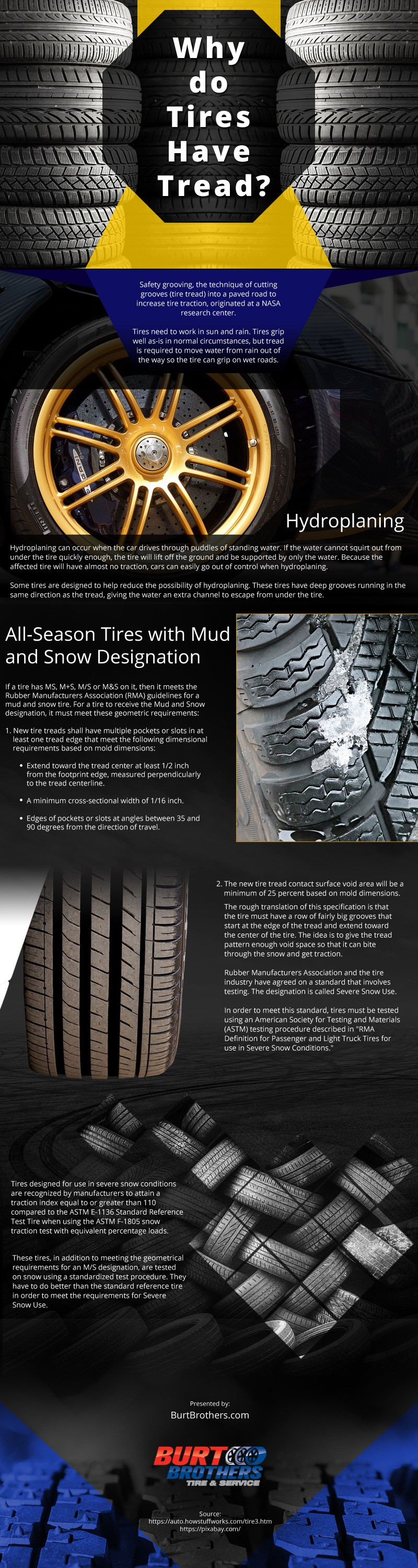 Why Do Tires Have Tread? [infographic]