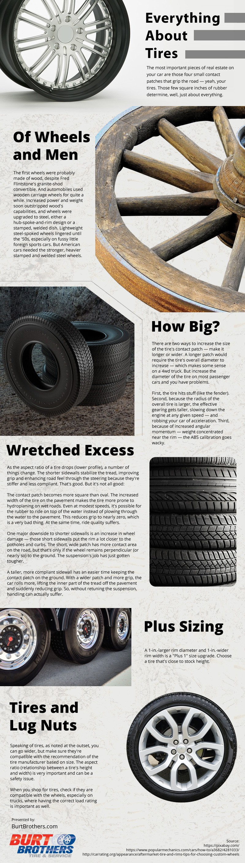 Everything About Tires [infographic]
