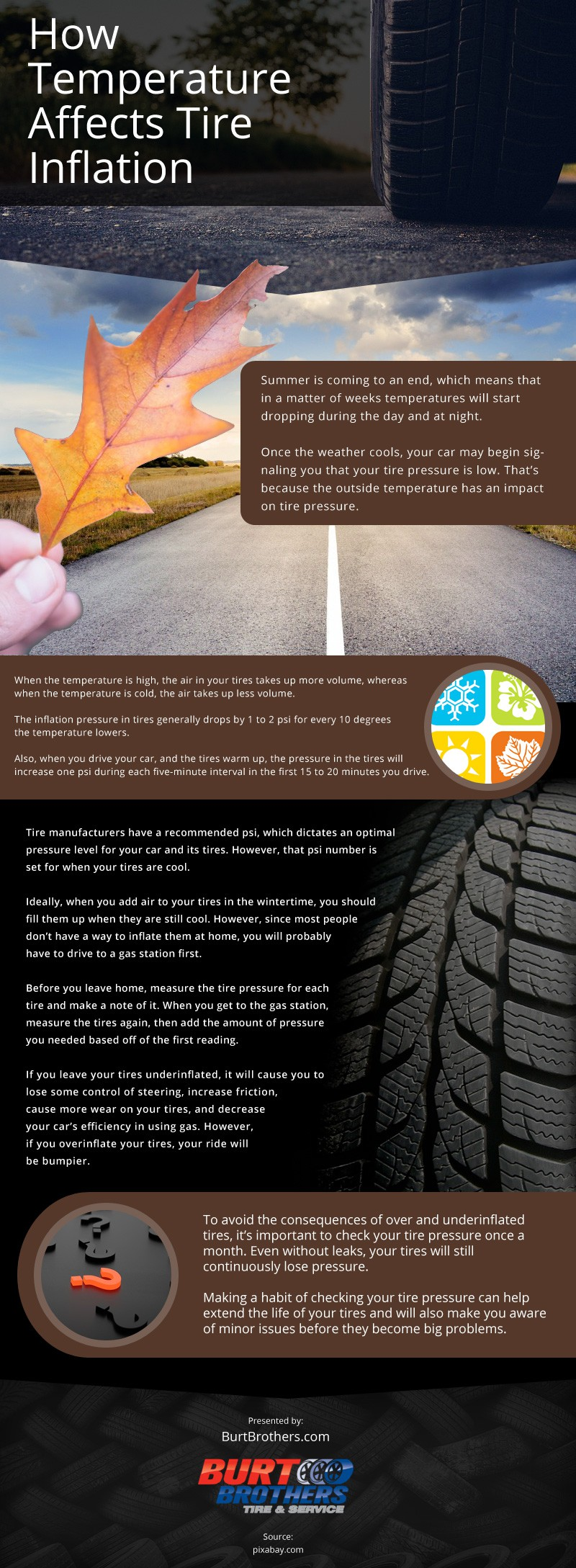 How Temperature Affects Tire Inflation [infographic]