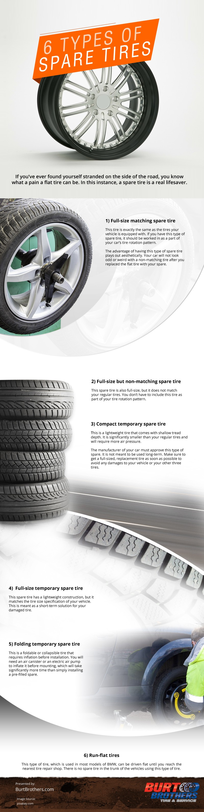 6 Types of Spare Tires [infographic]
