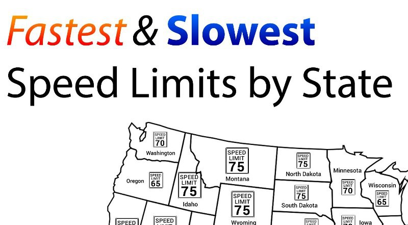 Fastest and Slowest Speed Limits by State
